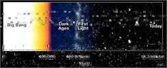 Sức mạnh xuyên thời gian của Hubble